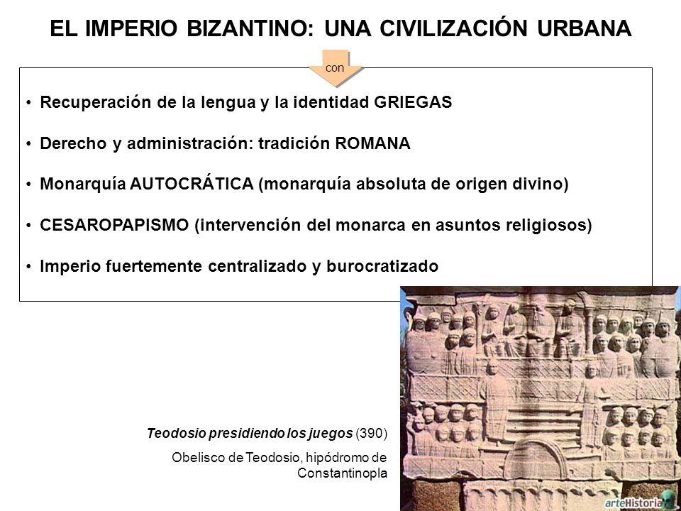 EL IMPERIO BIZANTINO: UN MILENIO DE SUPERVIVENCIA PUEBLOS ESLAVOS (evangelizados por los bizantinos) ÁRABES Progresiva reducción del espacio geográfico TURCOS