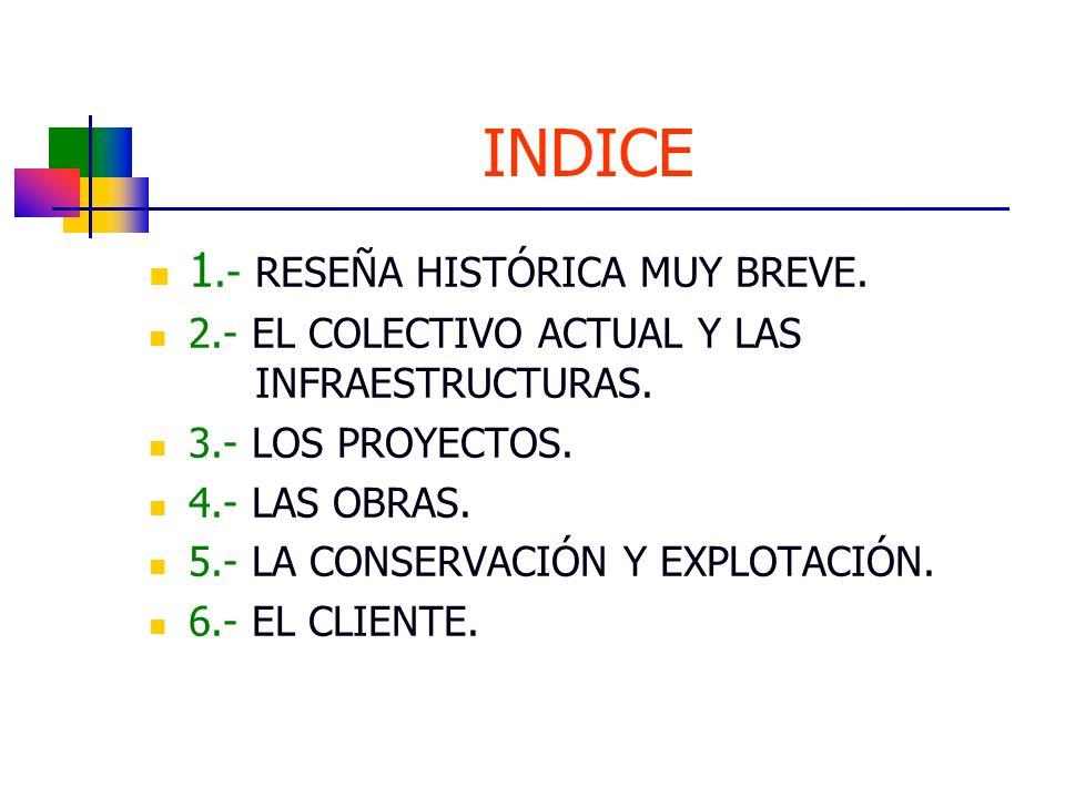 INDICE 1.- RESEÑA HISTÓRICA MUY BREVE. 2.- EL COLECTIVO ACTUAL Y LAS INFRAESTRUCTURAS. 3.- LOS PROYECTOS. 4.- LAS OBRAS. 5.- LA CONSERVACIÓN Y EXPLOTA