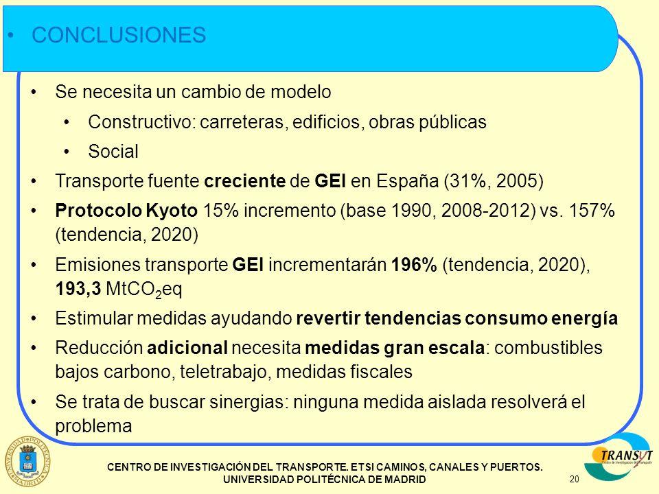 20 CENTRO DE INVESTIGACIÓN DEL TRANSPORTE. ETSI CAMINOS, CANALES Y PUERTOS. UNIVERSIDAD POLITÉCNICA DE MADRID Se necesita un cambio de modelo Construc