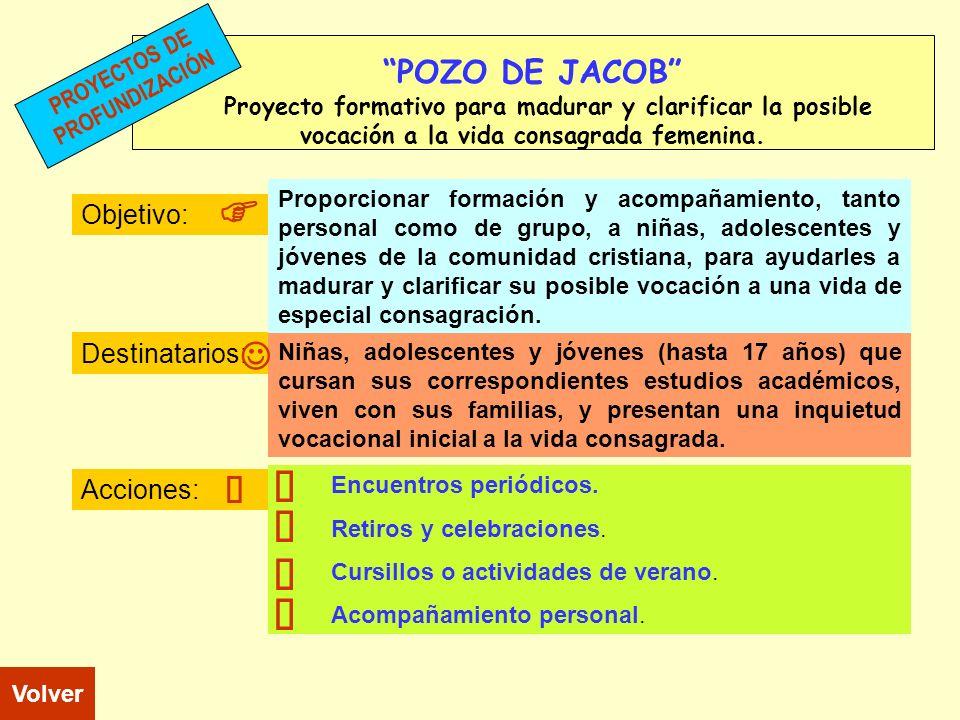 POZO DE JACOB Proyecto formativo para madurar y clarificar la posible vocación a la vida consagrada femenina. Objetivo: Destinatarios: Acciones: Niñas