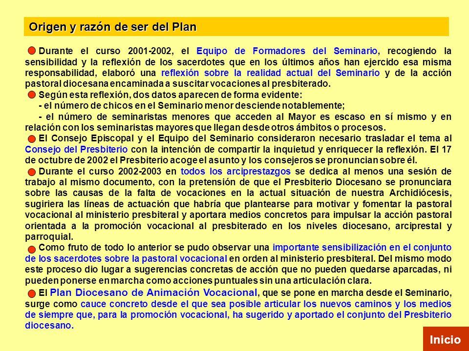 Origen y razón de ser del Plan Durante el curso 2001-2002, el Equipo de Formadores del Seminario, recogiendo la sensibilidad y la reflexión de los sac