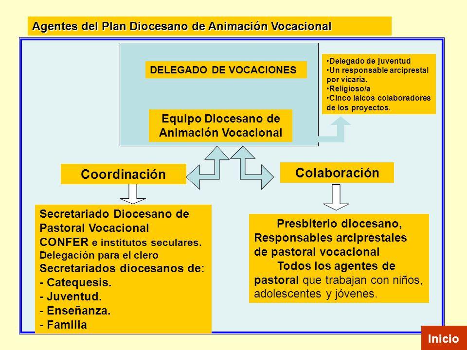 SEMINARIO MENOR EXTERNO Proyecto formativo para madurar y clarificar la posible vocación sacerdotal.