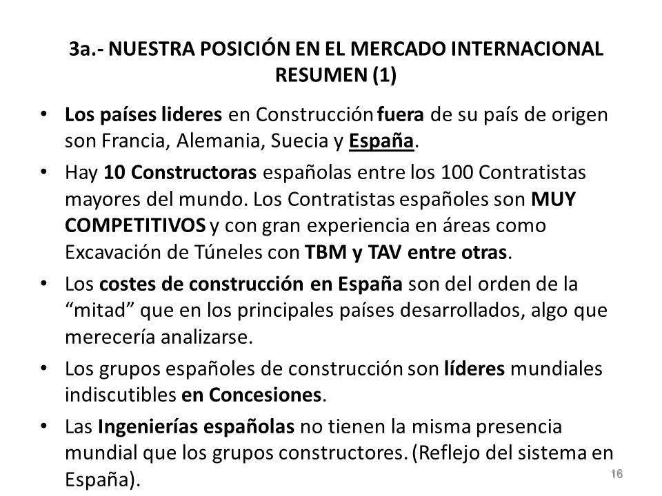 3a.- NUESTRA POSICIÓN EN EL MERCADO INTERNACIONAL RESUMEN (1) Los países lideres en Construcción fuera de su país de origen son Francia, Alemania, Suecia y España.