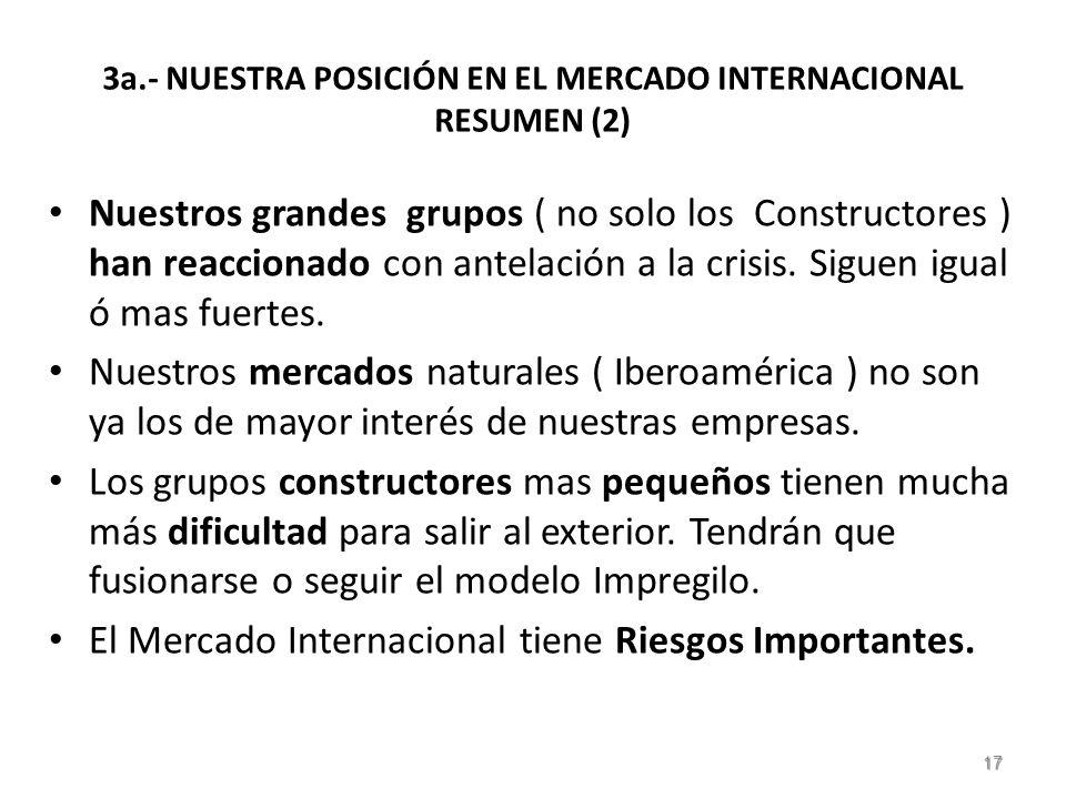 3a.- NUESTRA POSICIÓN EN EL MERCADO INTERNACIONAL RESUMEN (2) Nuestros grandes grupos ( no solo los Constructores ) han reaccionado con antelación a la crisis.