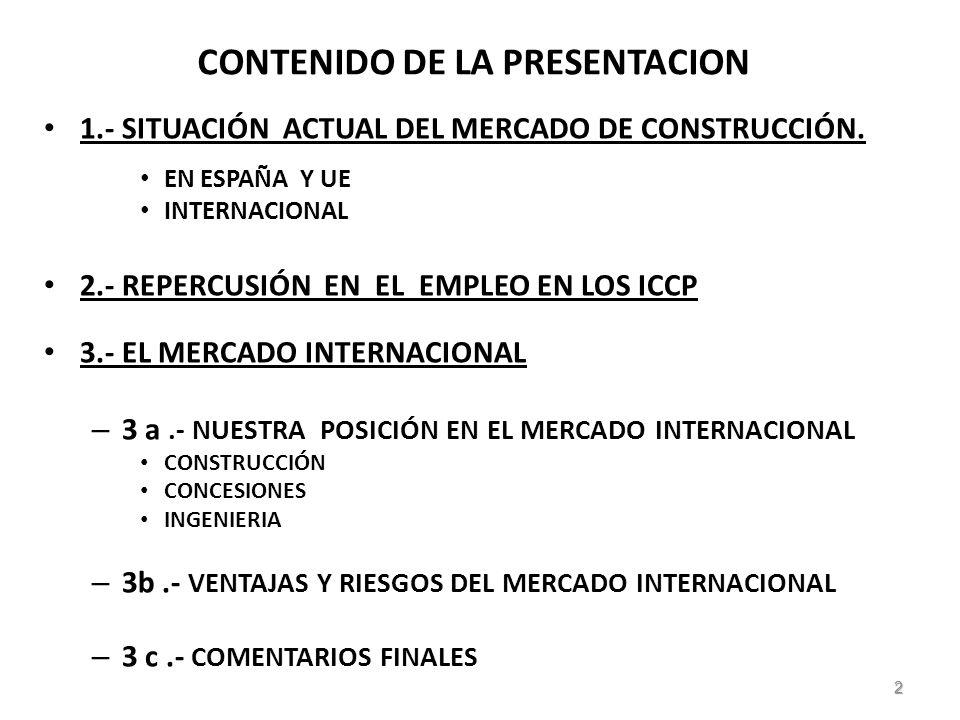 CONTENIDO DE LA PRESENTACION 1.- SITUACIÓN ACTUAL DEL MERCADO DE CONSTRUCCIÓN.