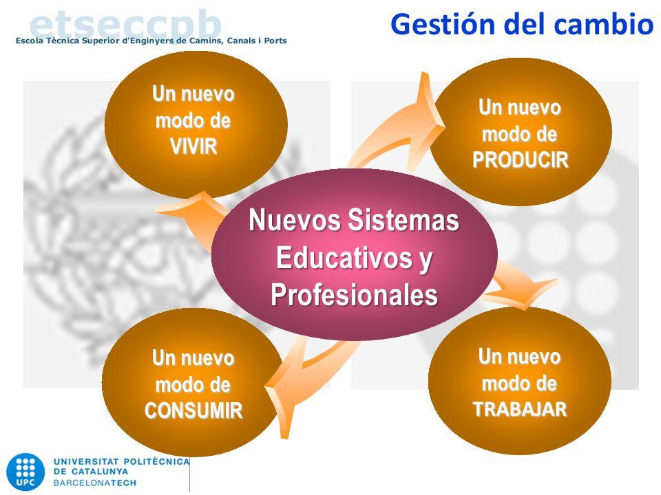 Un nuevo modo de CONSUMIR Un nuevo modo de PRODUCIR Un nuevo modo de TRABAJAR Un nuevo modo de VIVIR CAMBIO DE PARADIGMA Nuevos Sistemas Educativos y Profesionales Gestión del cambio