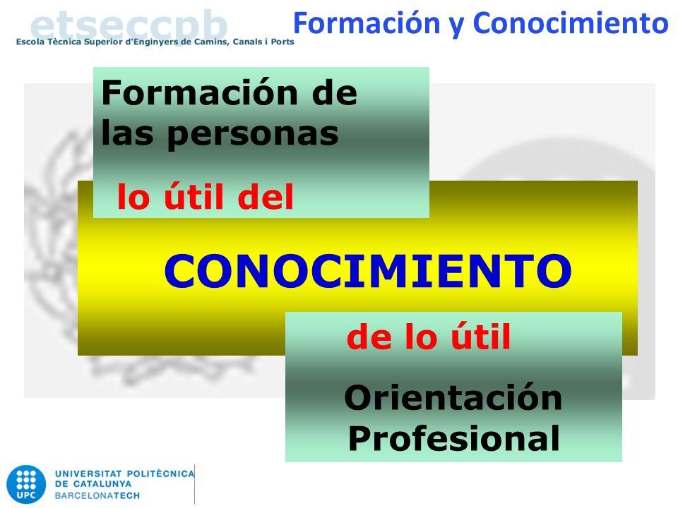 CONOCIMIENTO Formación de las personas lo útil del Orientación Profesional de lo útil Formación y Conocimiento