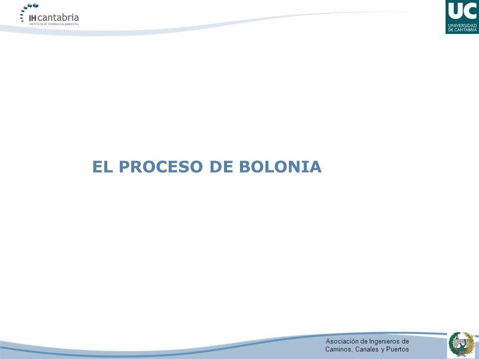 Asociación de Ingenieros de Caminos, Canales y Puertos EL PROCESO DE BOLONIA