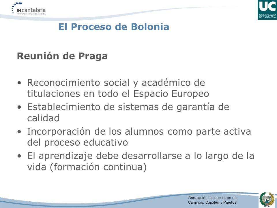Asociación de Ingenieros de Caminos, Canales y Puertos El Proceso de Bolonia Reunión de Praga Reconocimiento social y académico de titulaciones en tod