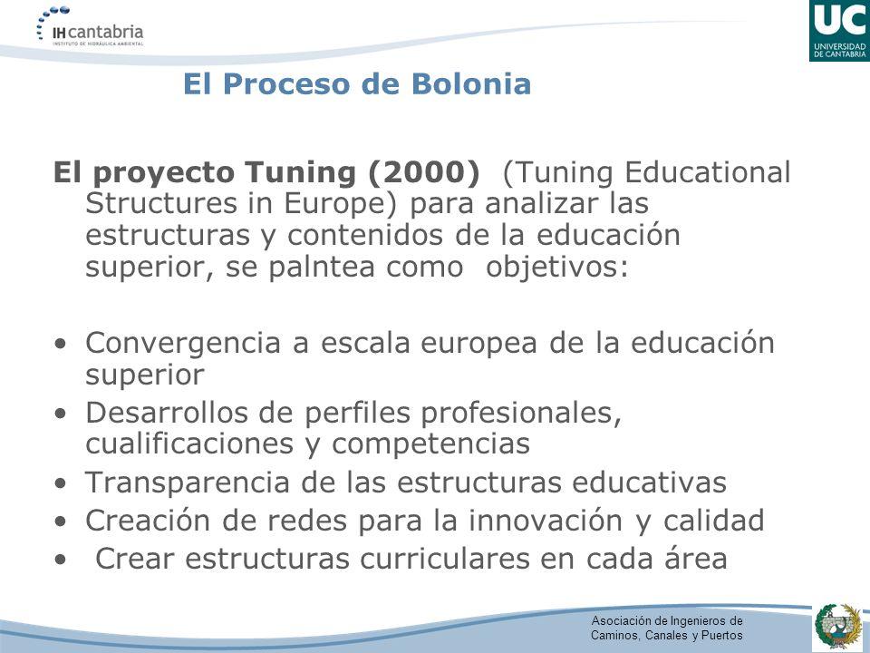 Asociación de Ingenieros de Caminos, Canales y Puertos El Proceso de Bolonia El proyecto Tuning (2000) (Tuning Educational Structures in Europe) para analizar las estructuras y contenidos de la educación superior, se palntea como objetivos: Convergencia a escala europea de la educación superior Desarrollos de perfiles profesionales, cualificaciones y competencias Transparencia de las estructuras educativas Creación de redes para la innovación y calidad Crear estructuras curriculares en cada área