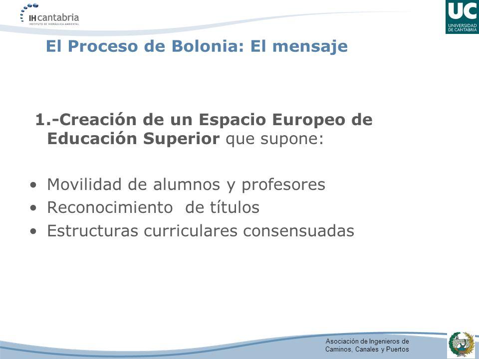 Asociación de Ingenieros de Caminos, Canales y Puertos El Proceso de Bolonia: El mensaje 1.-Creación de un Espacio Europeo de Educación Superior que supone: Movilidad de alumnos y profesores Reconocimiento de títulos Estructuras curriculares consensuadas