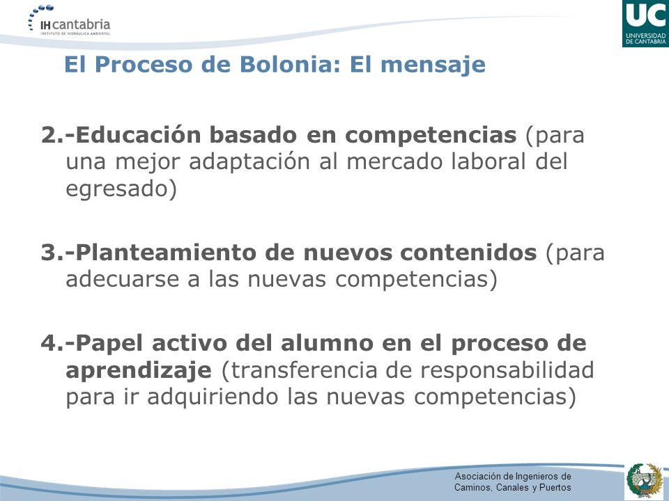 Asociación de Ingenieros de Caminos, Canales y Puertos El Proceso de Bolonia: El mensaje 2.-Educación basado en competencias (para una mejor adaptació