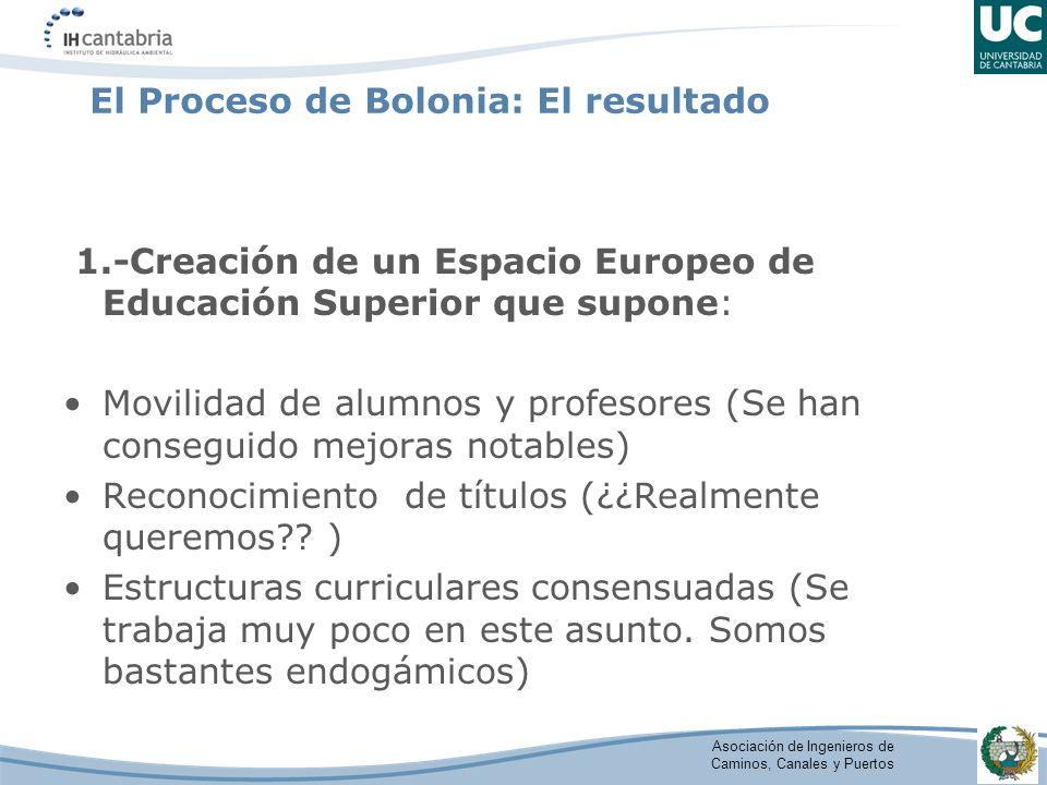 Asociación de Ingenieros de Caminos, Canales y Puertos El Proceso de Bolonia: El resultado 1.-Creación de un Espacio Europeo de Educación Superior que