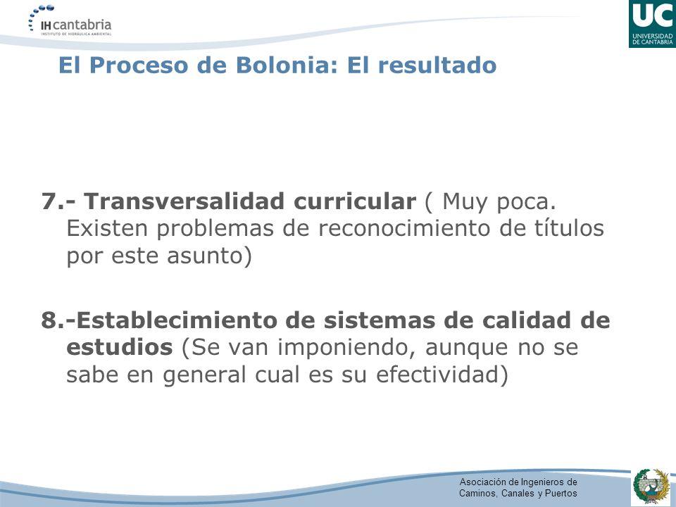Asociación de Ingenieros de Caminos, Canales y Puertos El Proceso de Bolonia: El resultado 7.- Transversalidad curricular ( Muy poca. Existen problema