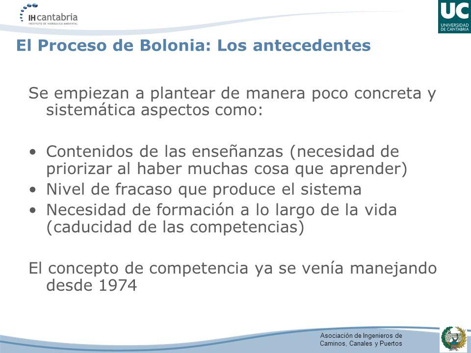 Asociación de Ingenieros de Caminos, Canales y Puertos El Proceso de Bolonia: Los antecedentes Se empiezan a plantear de manera poco concreta y sistem