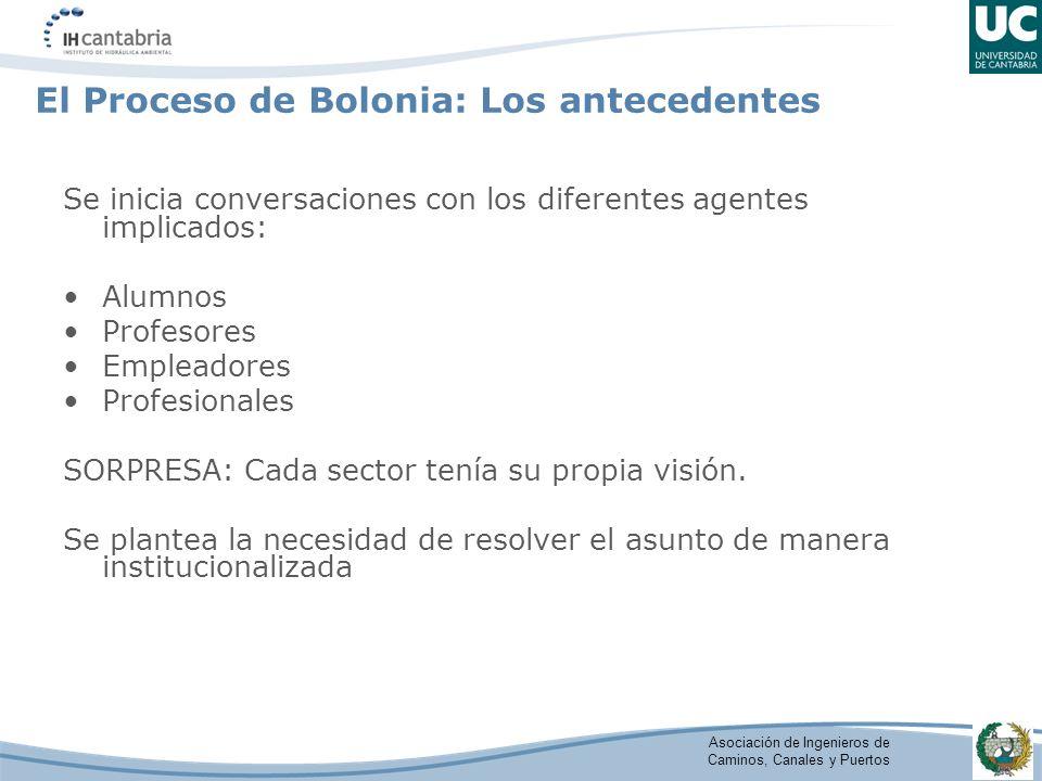 Asociación de Ingenieros de Caminos, Canales y Puertos El Proceso de Bolonia: Los antecedentes Se inicia conversaciones con los diferentes agentes imp