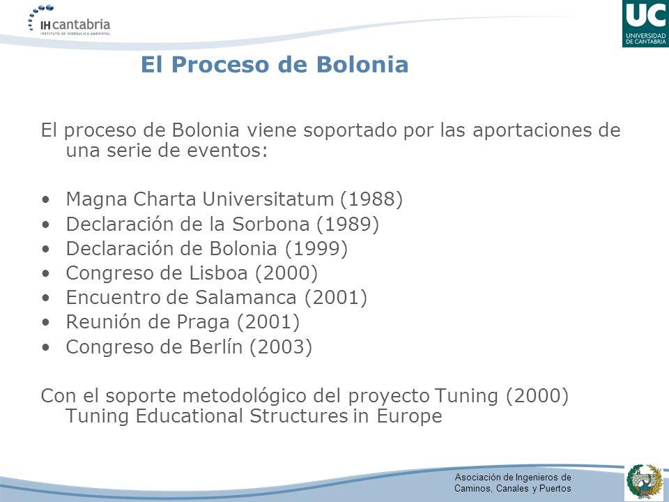 Asociación de Ingenieros de Caminos, Canales y Puertos El Proceso de Bolonia El proceso de Bolonia viene soportado por las aportaciones de una serie de eventos: Magna Charta Universitatum (1988) Declaración de la Sorbona (1989) Declaración de Bolonia (1999) Congreso de Lisboa (2000) Encuentro de Salamanca (2001) Reunión de Praga (2001) Congreso de Berlín (2003) Con el soporte metodológico del proyecto Tuning (2000) Tuning Educational Structures in Europe