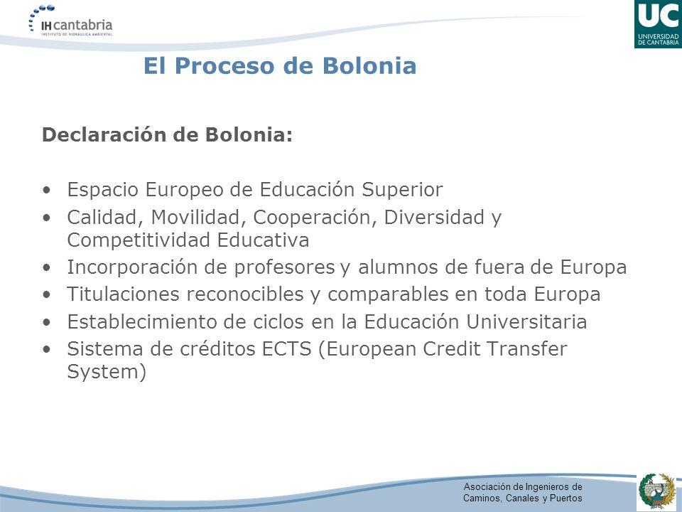 Asociación de Ingenieros de Caminos, Canales y Puertos El Proceso de Bolonia Declaración de Bolonia: Espacio Europeo de Educación Superior Calidad, Mo