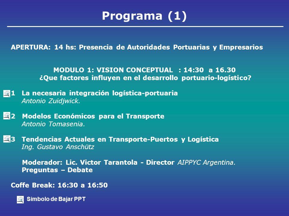 MODULO 2 LA VISION DEL SECTOR PÚBLICO : 16:50 a 18:30 ¿Que papel debe jugar el Sector Público en el Desarrollo del Sector.