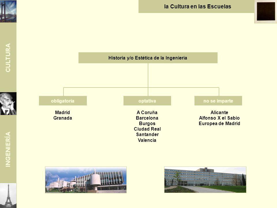 CULTURA INGENIERÍA la Cultura en las Escuelas Fermando Moreu: La Voz del Colegiado (sept-2010) Un expediente académico de estudios de 1999 de España sería rechazado por falta de estudios humanísticos y de asignaturas de diseño, a pesar de ser un programa de seis años frente a los cuatro de Estados Unidos.