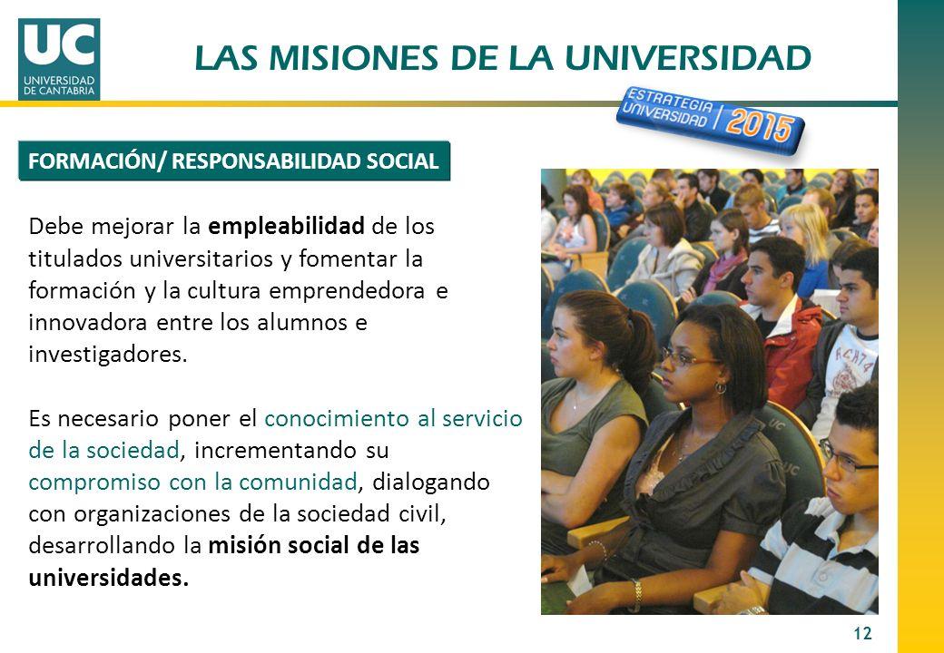 LAS MISIONES DE LA UNIVERSIDAD 12 Debe mejorar la empleabilidad de los titulados universitarios y fomentar la formación y la cultura emprendedora e in