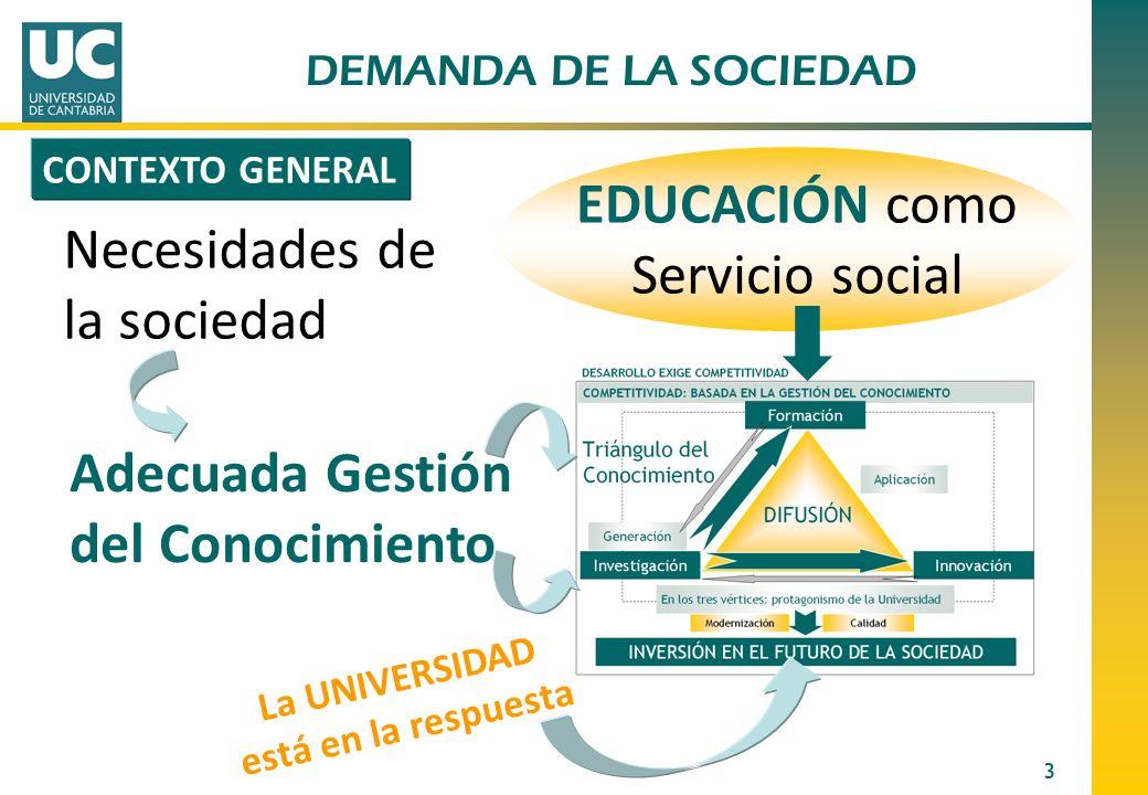 DEMANDA DE LA SOCIEDAD 3 Adecuada Gestión del Conocimiento CONTEXTO GENERAL EDUCACIÓN como Servicio social La UNIVERSIDAD está en la respuesta Necesid