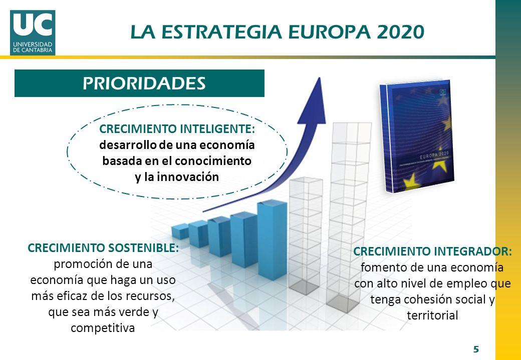5 LA ESTRATEGIA EUROPA 2020 PRIORIDADES CRECIMIENTO INTELIGENTE: desarrollo de una economía basada en el conocimiento y la innovación CRECIMIENTO INTE