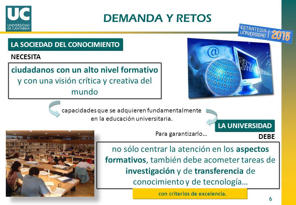 DEMANDA Y RETOS 6 capacidades que se adquieren fundamentalmente en la educación universitaria. LA SOCIEDAD DEL CONOCIMIENTO ciudadanos con un alto niv