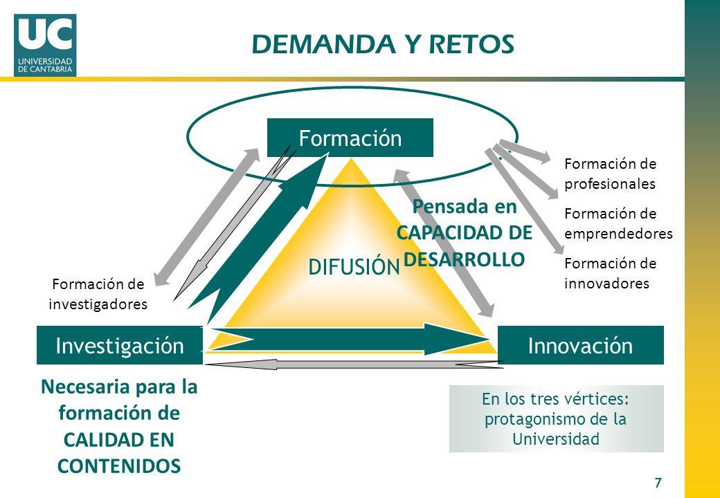 7 En los tres vértices: protagonismo de la Universidad Formación InvestigaciónInnovación DIFUSIÓN Formación de investigadores Formación de profesional