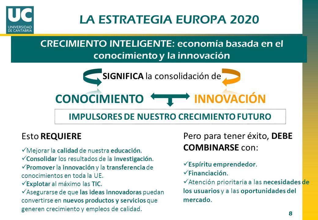 8 LA ESTRATEGIA EUROPA 2020 CRECIMIENTO INTELIGENTE: economía basada en el conocimiento y la innovación SIGNIFICA la consolidación de CONOCIMIENTOINNO