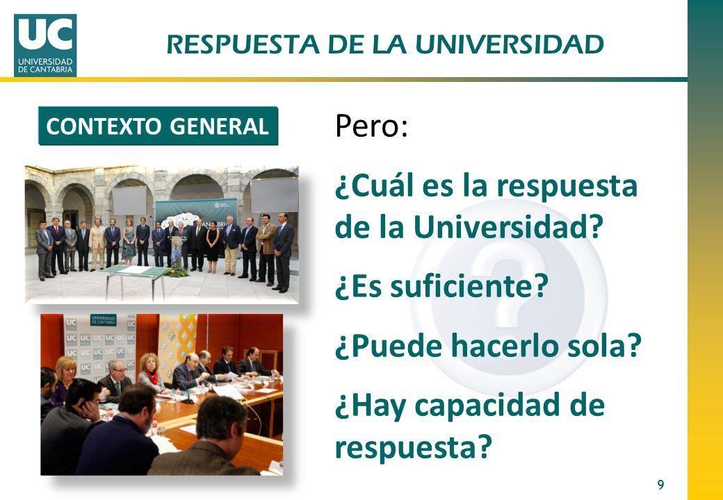RESPUESTA DE LA UNIVERSIDAD 9 Pero: ¿Cuál es la respuesta de la Universidad? ¿Es suficiente? ¿Puede hacerlo sola? ¿Hay capacidad de respuesta? CONTEXT