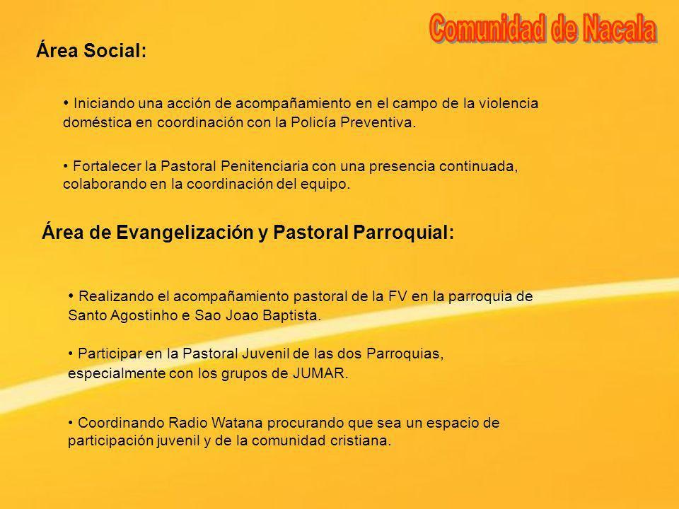Área Social: Iniciando una acción de acompañamiento en el campo de la violencia doméstica en coordinación con la Policía Preventiva. Área de Evangeliz