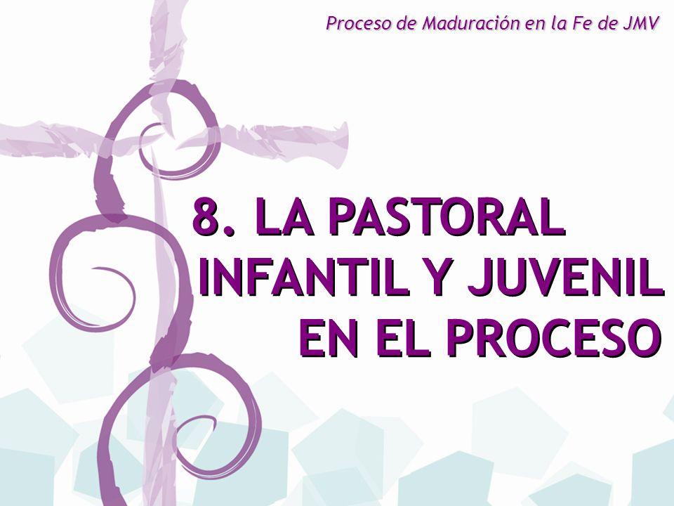 8. LA PASTORAL INFANTIL Y JUVENIL EN EL PROCESO 8. LA PASTORAL INFANTIL Y JUVENIL EN EL PROCESO Proceso de Maduración en la Fe de JMV