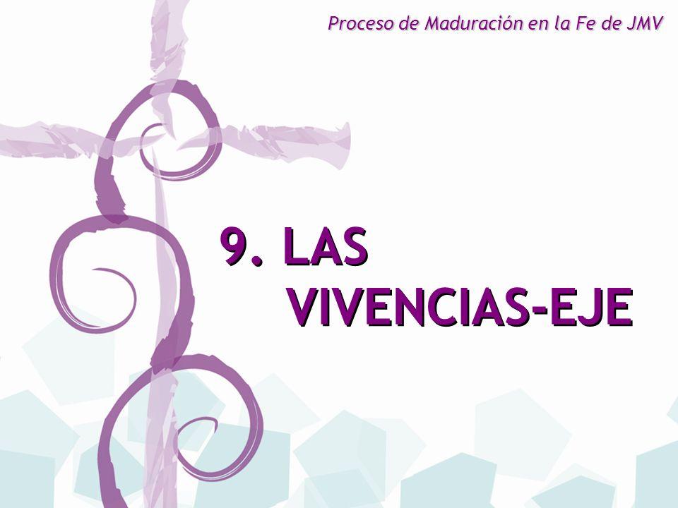 9. LAS VIVENCIAS-EJE Proceso de Maduración en la Fe de JMV