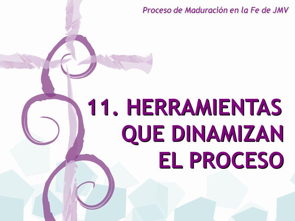 11. HERRAMIENTAS QUE DINAMIZAN EL PROCESO 11. HERRAMIENTAS QUE DINAMIZAN EL PROCESO Proceso de Maduración en la Fe de JMV