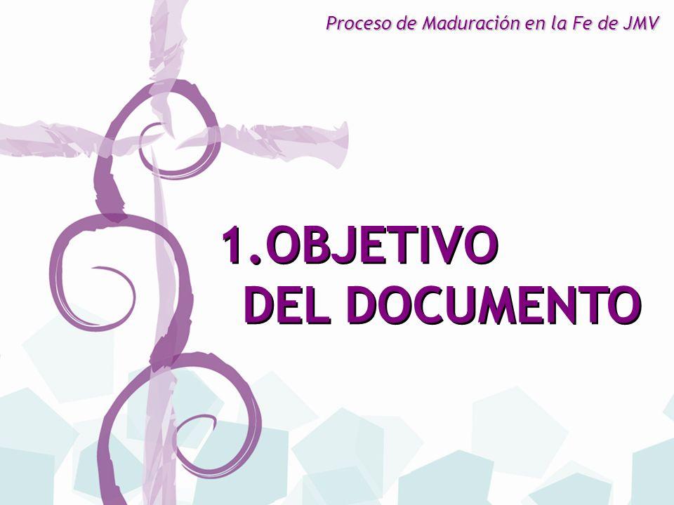 PROCESO DE MADURACIÓN EN LA FE: 2ª ETAPA Símbolo: Credo Nuevos Símbolos del Proceso de Maduración en la Fe de JMV