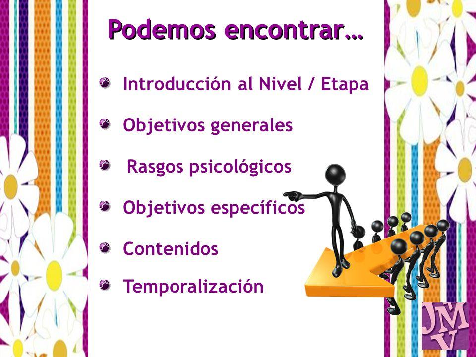 Introducción al Nivel / Etapa Podemos encontrar… Objetivos generales Rasgos psicológicos Objetivos específicos Contenidos Temporalización