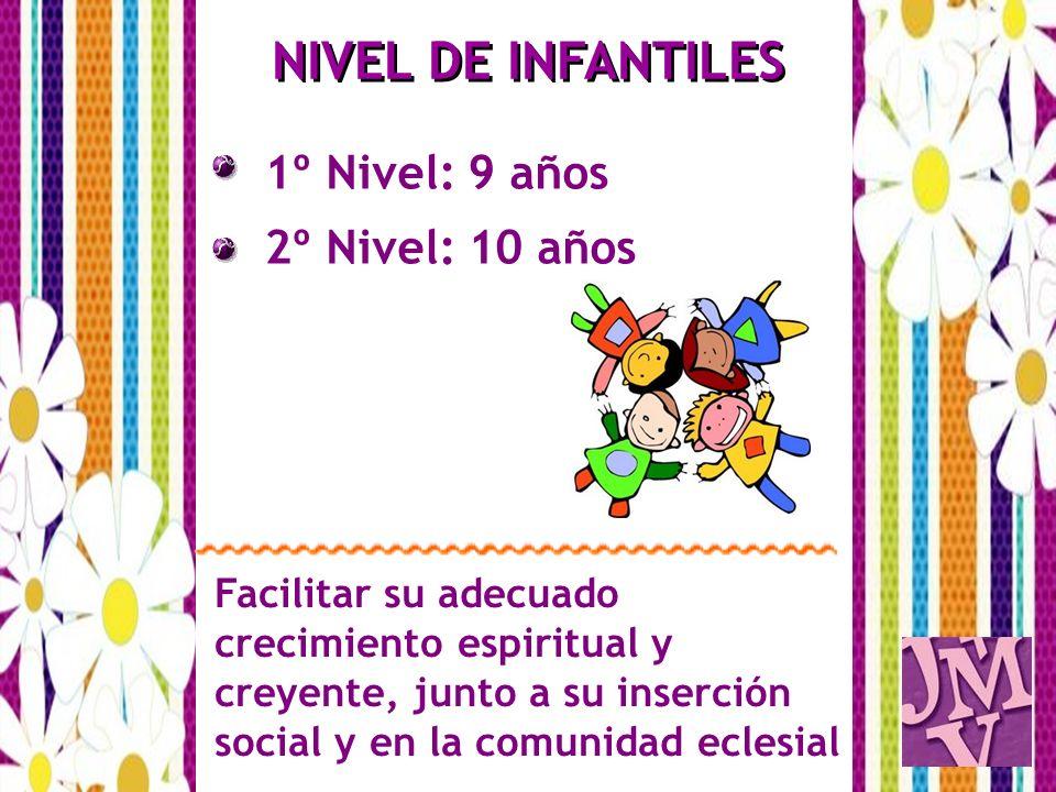 1º Nivel: 9 años NIVEL DE INFANTILES 2º Nivel: 10 años Facilitar su adecuado crecimiento espiritual y creyente, junto a su inserción social y en la co