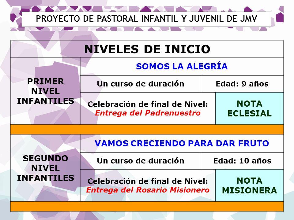 PROYECTO DE PASTORAL INFANTIL Y JUVENIL DE JMV NIVELES DE INICIO PRIMER NIVEL INFANTILES SOMOS LA ALEGRÍA Un curso de duraciónEdad: 9 años Celebración