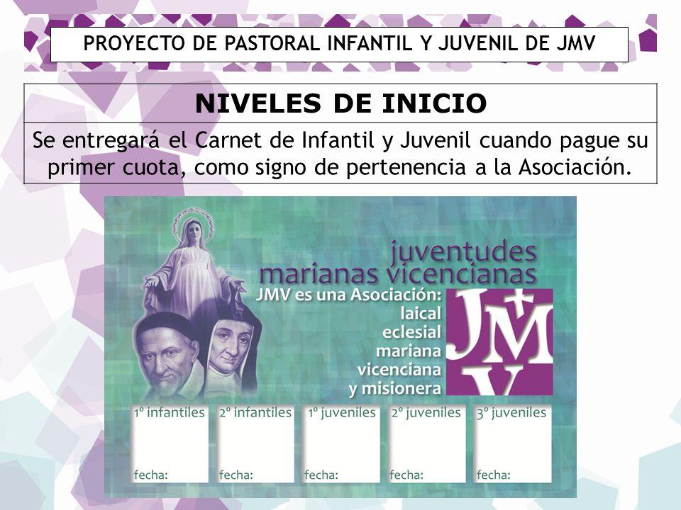 PROYECTO DE PASTORAL INFANTIL Y JUVENIL DE JMV NIVELES DE INICIO Se entregará el Carnet de Infantil y Juvenil cuando pague su primer cuota, como signo