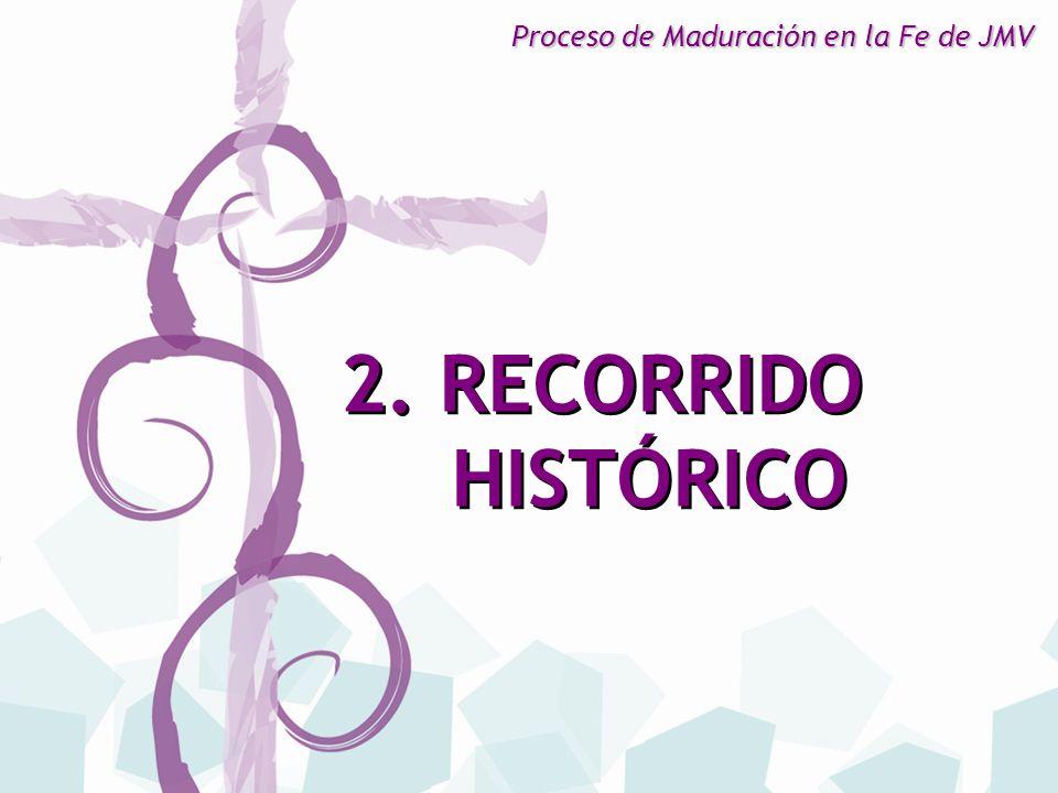 2. RECORRIDO HISTÓRICO 2. RECORRIDO HISTÓRICO Proceso de Maduración en la Fe de JMV