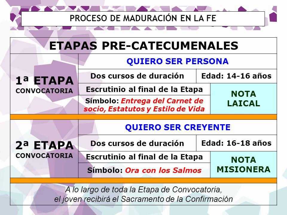 PROCESO DE MADURACIÓN EN LA FE ETAPAS PRE-CATECUMENALES 1ª ETAPA CONVOCATORIA QUIERO SER PERSONA Dos cursos de duraciónEdad: 14-16 años Escrutinio al