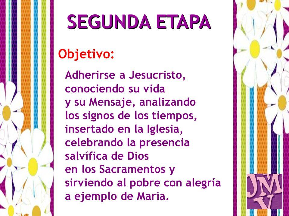 Objetivo: Adherirse a Jesucristo, conociendo su vida y su Mensaje, analizando los signos de los tiempos, insertado en la Iglesia, celebrando la presen