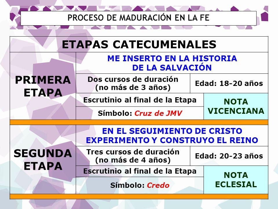 PROCESO DE MADURACIÓN EN LA FE ETAPAS CATECUMENALES PRIMERA ETAPA ME INSERTO EN LA HISTORIA DE LA SALVACIÓN Dos cursos de duración (no más de 3 años)