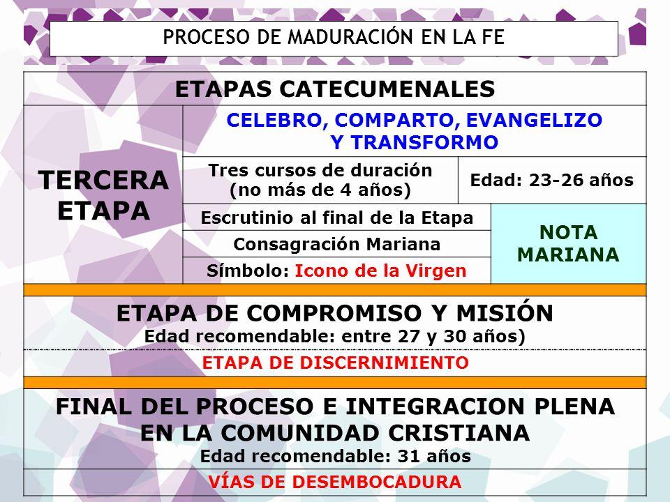 PROCESO DE MADURACIÓN EN LA FE ETAPAS CATECUMENALES TERCERA ETAPA CELEBRO, COMPARTO, EVANGELIZO Y TRANSFORMO Tres cursos de duración (no más de 4 años