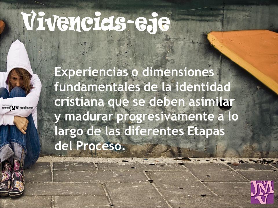 Experiencias o dimensiones fundamentales de la identidad cristiana que se deben asimilar y madurar progresivamente a lo largo de las diferentes Etapas