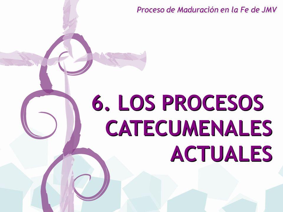 6. LOS PROCESOS CATECUMENALES ACTUALES 6. LOS PROCESOS CATECUMENALES ACTUALES Proceso de Maduración en la Fe de JMV