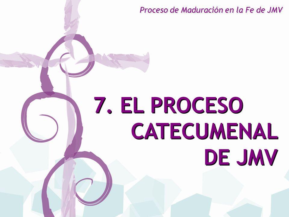 7. EL PROCESO CATECUMENAL DE JMV 7. EL PROCESO CATECUMENAL DE JMV Proceso de Maduración en la Fe de JMV