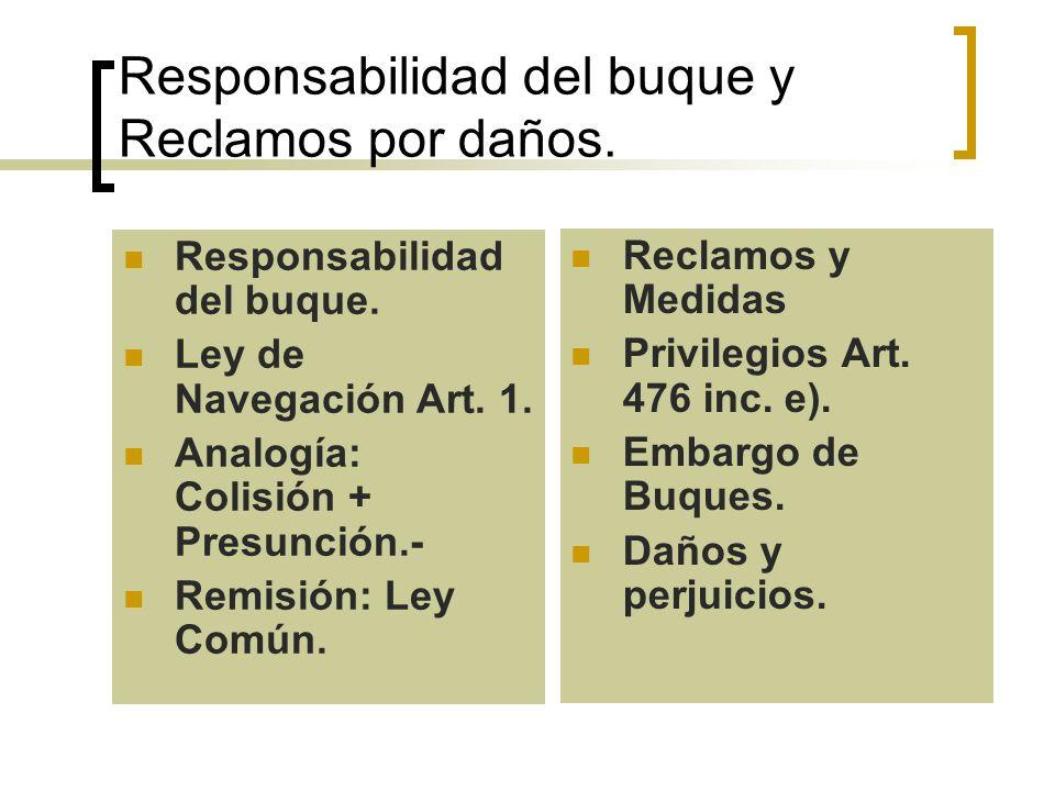 Responsabilidad del buque y Reclamos por daños. Responsabilidad del buque. Ley de Navegación Art. 1. Analogía: Colisión + Presunción.- Remisión: Ley C