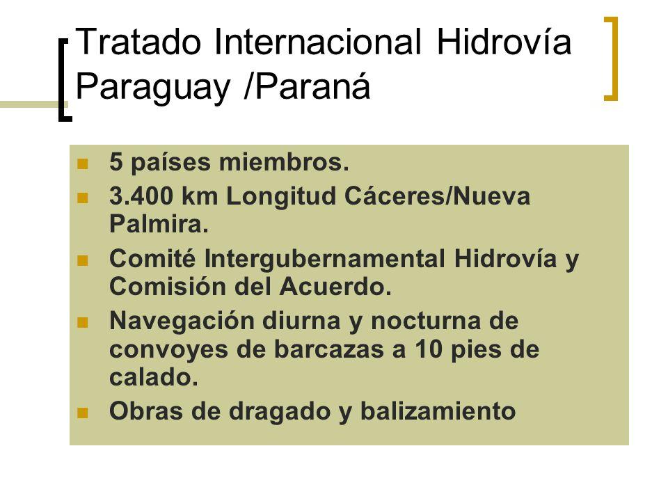 Tratado Internacional Hidrovía Paraguay /Paraná 5 países miembros. 3.400 km Longitud Cáceres/Nueva Palmira. Comité Intergubernamental Hidrovía y Comis